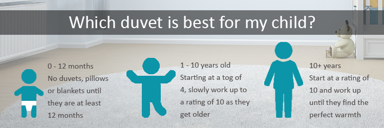 children's duvet tog guide